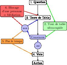 script_concatefig